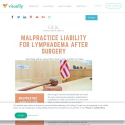 Malpractice Liability for Lymphadema After Surgery