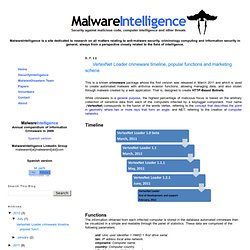 Malware Intelligence Blog