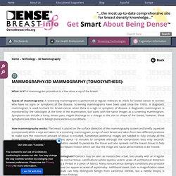 Dense Breast Info Inc.