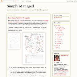 New Journal / Modèle activité