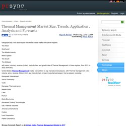 Thermal Management Market Size, Trends, Application , Analysis and Forecasts