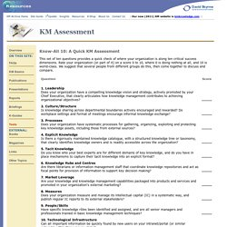 Know-All 10: Knowledge Management Assessment (David Skyrme Associates)