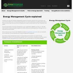 Energy Management Association of New Zealand