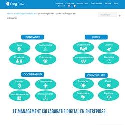 Le management collaboratif digital en entreprise