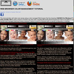WEB BROWSER COLOR MANAGEMENT Tutorial - Test Page FireFox Safari Chrome Internet Explorer IE 10- FILES have embedded ICC profiles Photoshop ColorManagement