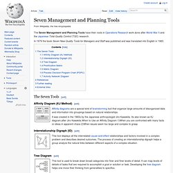Seven Management and Planning Tools