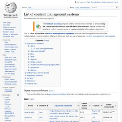 List of content management systems