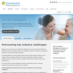 iCareHealth's Software Solutions
