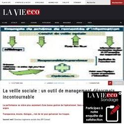 La veille sociale : un outil de management désormais incontournable – Lavieeco
