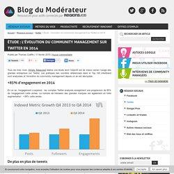 Étude : l'évolution du community management sur Twitter en 2014