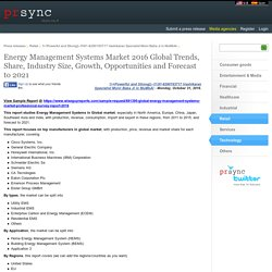 Energy Management Systems Market 2016 Global Trends, Share, Industry Size, Growth, Opportunities and Forecast to 2021