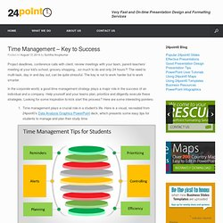 Explain Time Management Using PowerPoint Diagrams