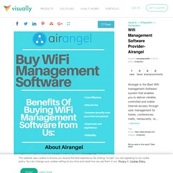 Wifi Management Software Provider- Airangel