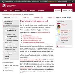 Risk management: Five steps to risk assessment