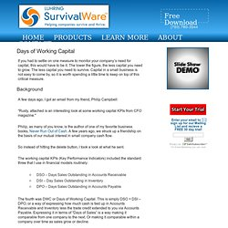 Articles About Cash Flow Analysis & KPI Management