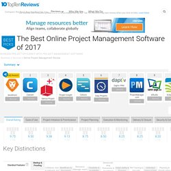 Online Project Management Review 2012 | Best Project Management Tools | Project Planning & Tracking - TopTenREVIEWS