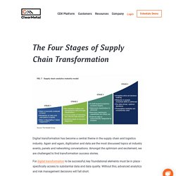 Stages of Supply Chain Management - Digital Transformation