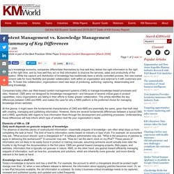 Content Management vs. Knowledge ManagementA Summary of Key Differences