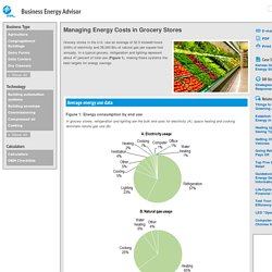 Managing Energy Costs in Grocery Stores