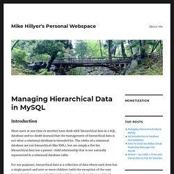 Mike Hillyer's Personal Webspace - Managing Hierarchical Data in MySQL
