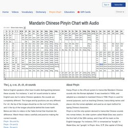 Mandarin Chinese Pinyin Chart with Audio - Yabla Chinese