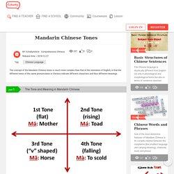 Mandarin Chinese Tones - CCHATTY