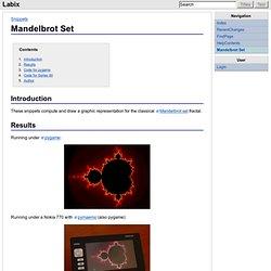 Mandelbrot Set - Labix
