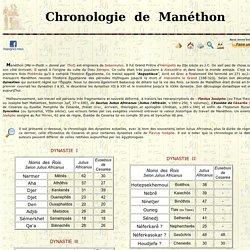 Manethon
