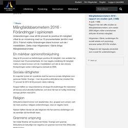 Mångfaldsbarometern 2016 - Förändringar i opinionen - Högskolan i Gävle
