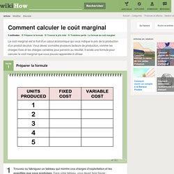 3 manières de calculer le coût marginal