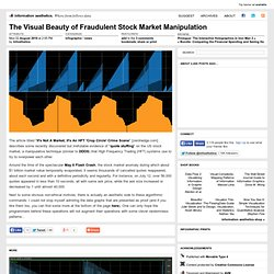 The Visual Beauty of Fraudulent Stock Market Manipulation