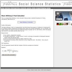 Mann-Whitney U Test Calculator