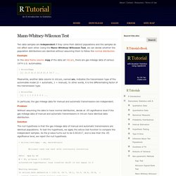 Mann-Whitney-Wilcoxon Test