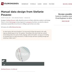 Manual data design from Stefanie Posavec