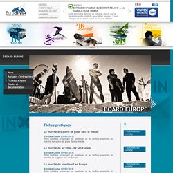 Board Europe - EuroSIMA - European Surf Industry Manufacturers Association