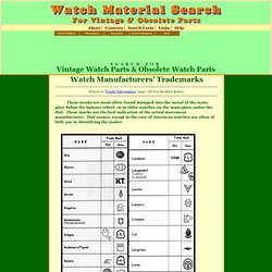 Swiss Watch Manufacturers' Trademarks Illustrated - Vintage Watch Parts Search and Obsolete Watch Parts Search