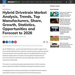 Hybrid Drivetrain Market Analysis, Trends, Top Manufacturers, Share, Growth, Statistics, Opportunities and Forecast to 2026