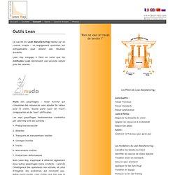 Kaizen Lean manufacturing gemba élimination muda gaspillage VSM