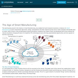 The Age of Smart Manufacturing: Vedzen Company