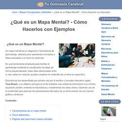¿Qué es un Mapa Mental? Cómo Hacerlos, Ejemplos y Más