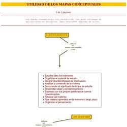 Utilidad de los Mapas conceptuales.