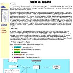 Mappa procedurale