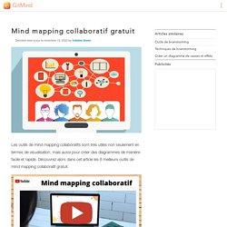 8 Outils de mind mapping collaboratif gratuit