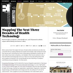 Mapping The Next Three Decades of Health Technology