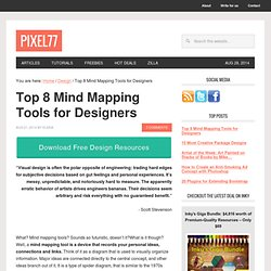 Top 8 Mind Mapping Tools for Designers