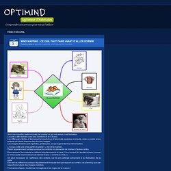 Mind mapping : ce quil faut faire avant d'aller dormir