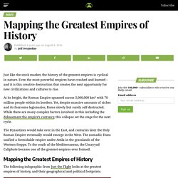 Mapping the Greatest Empires of History