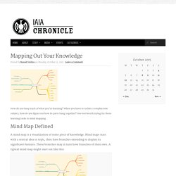 Mapping Out Your Knowledge