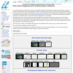 Free mind mapping (and related types) software