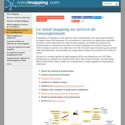 Le mind mapping au service de l'enseignement
